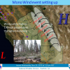 100 MPH Winds Possible Over Sierra Says NWS