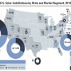 New Report: U.S. Solar Market Grows 41%, Has Record Year in 2013