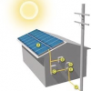 SunEdison Deploys 50 Megawatts Of Energy Storage For Southern California Edison