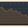 Falling Dollar Good News For Ag Exports / NAFTA