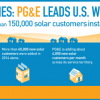 PG&E touts green projects in 2017