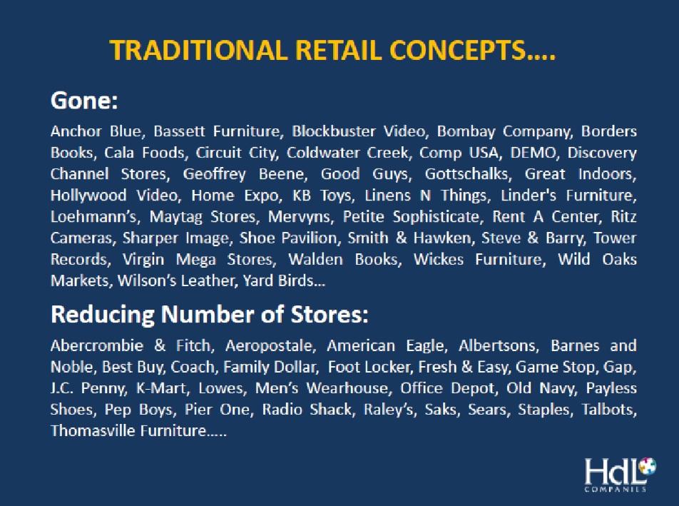 Retail 2015-01-27 at 9.57.23 AM