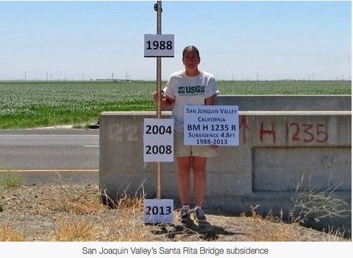 near Dos Palos- USGS photo where the land has dropped relay 5 ft from 1988 to 2013